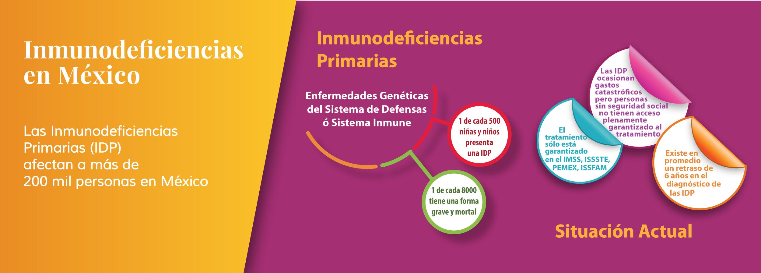Inmunodeficiencias en México